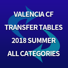 Transfer tables of VCF 2018