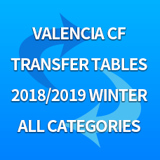 Transfer tables of VCF 2018/2019 winter