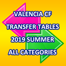 Transfer tables of VCF 2019 summer