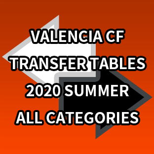 transfer tables of vcf 2020 summer