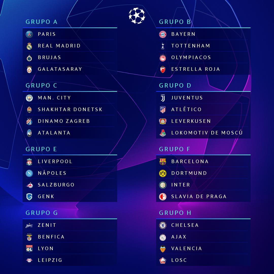 UEFA CL 2019/20 グループステージ抽選結果と賞金について - VCFJAPAN.ORG